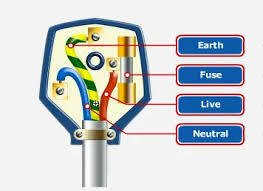 A 3 pin plug consists of three pins (hence the name). 3 Wire Plug Diagram For Oven Wiring Diagram Networks
