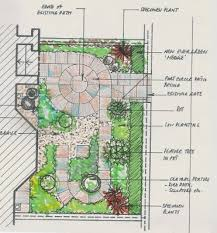 Small Picture Garden Design Drawing Home Design Ideas