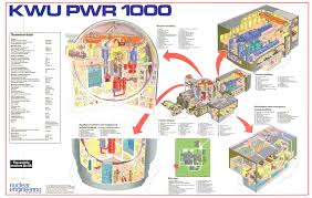 Kwu Pwr 1000 Unm Libraries Exhibition Nuclear