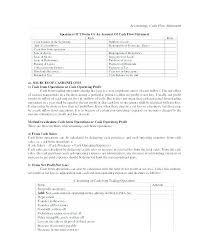 Balance Sheet Templates New Profit Loss Balance Sheet Template Profit Loss Balance Sheet