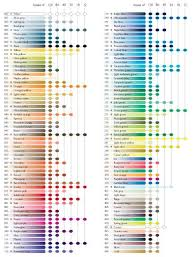Supracolor Color Chart Image Result For Supracolor 2 Color List In 2019 Colored