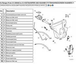 similiar ford flex motor diagram keywords ford flex fuse box diagram ford electrical wiring diagram