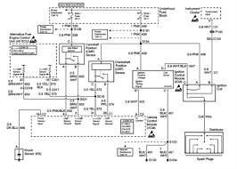 1988 chevy astro van wiring diagram car wiring diagram download 2000 Chevy Astro Wiring Diagram jturcotte_965?resize\\=420%2c300 astro van starter wiring car wiring diagram download 2000 chevy astro van wiring diagram