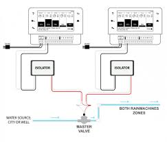 bobcat 743b wiring diagram wiring library bobcat 743 ignition switch wiring diagram schematics data wiring rh farsportscars com