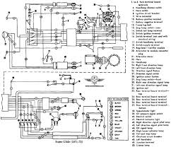likewise Harley Diagrams and Manuals together with Harley Davidson Wiring Diagrams and Schematics additionally  as well Aermacchi Harley Davidson 1961 1976 Wiring Diagrams 4 stroke Sprint as well New Harley Davidson Electric Golf Cart Wiring Diagram This Is Really as well Enchanting 73 Mustang Wiring Diagram Embellishment   Wiring Diagram together with Triumph Wiring Diagrams   Wiring Diagram Database besides 1984 Gmc Wiring Diagram   Wiring Diagram Database furthermore 1973 Mg Mgb Wiring Diagram Schematic   Wiring Diagram besides 1973 Cj5 Wiring Diagram   Wiring Diagram Database. on 73 harley wiring diagram