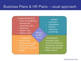 human resources and recruitment in startups entrepreneurship  strategic talent sourcing vs recruitment business sherpa group 8 business plans hr