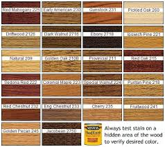 Minwax Wood Finish Color Chart 8 Best Images Of Stain Chart Minwax Pine Minwax Stain Light
