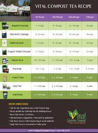 Compost Tea Recipe Vital Garden Supply