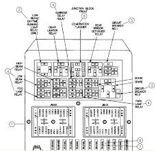 2003 jeep grand cherokee fuse box diagram pictures to pin on 2003 jeep grand cherokee fuse box diagram 632x613 · jeep grand cherokee fuse diagram 1994 wiring 463x563
