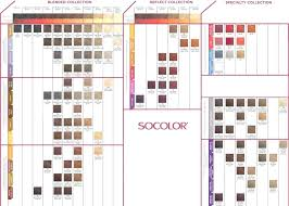 Color Formulation Chart