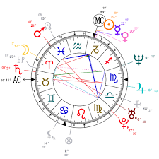 Astrology And Natal Chart Of Shonda Rhimes Born On 1970 01 13