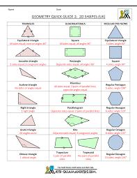 Math Formula Chart For Geometry Geometry Formula Chart Basic Geometry Formulas Geometry