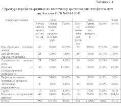 Диплом Ипотечное кредитование уникальность % страница Диплом Ипотечное кредитование уникальность 52% фото 3