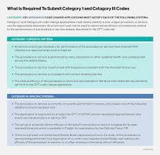 What Is Current Procedural Terminology Cpt Code