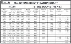 garage door torsion spring conversion kit garage door torsion spring kit garage door torsion spring conversion chart garage garage door torsion spring
