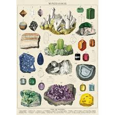 Details About Mineralogy French Scientific Chart Vintage Style Poster Ephemera