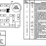 2001 mercury cougar fuse box diagram wiring diagrams 2002 Explorer Fuse Panel Diagram 2001 cougar fuse box diagram wire diagram 2001 cougar fuse box diagram new fuse panel diagram for 1985 mercury cougar 2001 mercury cougar fuse box diagram