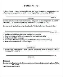 Resume Formats For Experienced Free Download Free Resume Formats ...
