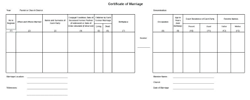 Free Genealogy Forms Marriage Certificate Fillable Charts