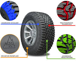 Goodyear Duratrac Tire Size Chart Goodyear Wrangler Ultra Terrain At Exclusive Special