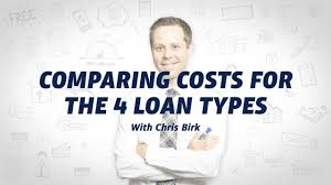 How To Compare Mortgage Loan Options For Veterans And Military Members