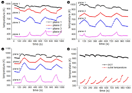 Thermal Oxidizer Design Calculations Numerical Simulation Of A Regenerative Thermal Oxidizer For