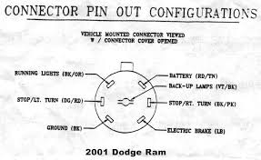 2008 dodge ram trailer wiring diagram wiring diagram and hernes trailer wiring diagram truck side sel ers 2008 dodge ram 1500 4 pin