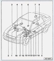 fuse box location 2005 audi a6 quattro stolac org 2005 audi a6 fuse box audi a4 quattro where can i find a fuse panel diagram and