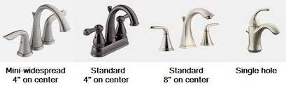 bathroom sink faucet types. bath faucet configurations.jpg bathroom sink types f