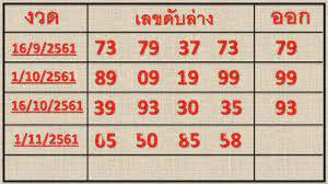 Thai Lottery Lucky numbers 16/11/2018 | 16 พฤศจิกายน 2561 - YouTube