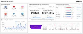 social media dashboard social media metrics klipfolio com