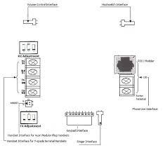 armored phone circuit board circuit boards modules circuit board diagram