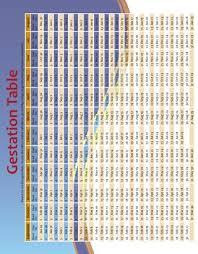 Cattle Gestation Chart Meticulous Goat Gestation Calculator Goat Pregnancy Calculator