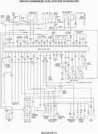 1993 jeep cherokee radio wiring diagram nung18up me inside 94 hd 94 grand cherokee stereo wiring diagram 1993 jeep cherokee radio wiring diagram nung18up me inside 94