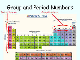 A Little Periodic Table History… - ppt video online download