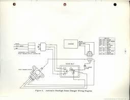 1966 barracuda wiring harness wiring diagram 1966 plymouth valiant wiring diagram wiring librarywiring harness for 1966 barracuda 1967 barracuda wiring 1966 plymouth