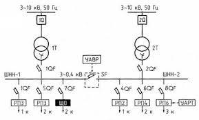 Проектирование систем электроснабжения цеха стр Контент  Проектирование систем электроснабжения цеха