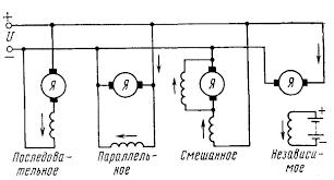 Тяговые электродвигатели постоянного тока Схема возбуждения тяговых двигателей