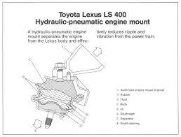 lexus ls 400 a history lexus lexus ls 400 history engine mounts
