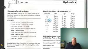 Schedule 40 Pvc Pipe Flow Chart Pipe Sizing Chart Schedule 40 P V C Pipe Diy Tube Video