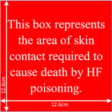 The Use Of Hydrofluoric Acid In The Laboratory Andy Connelly