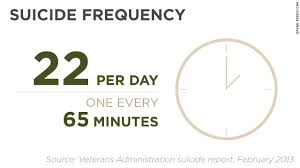 Military Suicide Rate Chart Why Suicide Rate Among Veterans May Be More Than 22 A Day Cnn