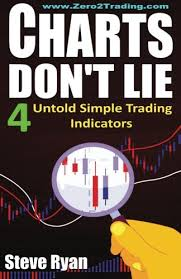 Download Pdf Charts Don T Lie The 4 Untold Trading