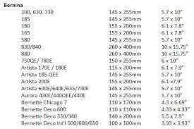 Embroidery Hoop Size Chart Understanding Hoop Size Sewing Field Embroidery Article By
