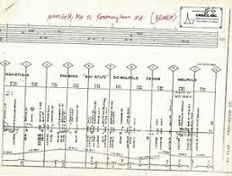 Details About Conrail Mansfield Ma To Framingham Ma Branch Track Chart Free Shipping