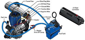ez start complete system controller drive unit wiring if the motor led fails to light and the starter fails to operate then the ez start is in protection mode