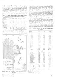 Ida Granite: a new formation of the Granite Harbour Intrusives ...