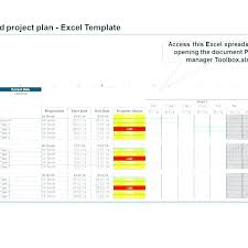 Resource Planning Excel Templates Access Project Management Template Incloude Info