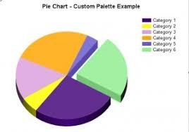 Custom Chart Palettes In Ssrs Cognitive Information