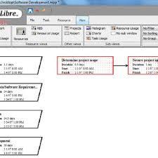 Networking Diagram Of Projectlibre Download Scientific Diagram